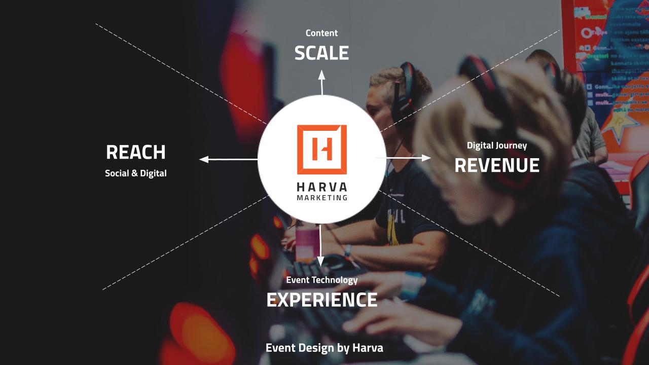 Harva Marketing Sales Story 2020