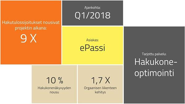 ePassi HubSpot Presentation