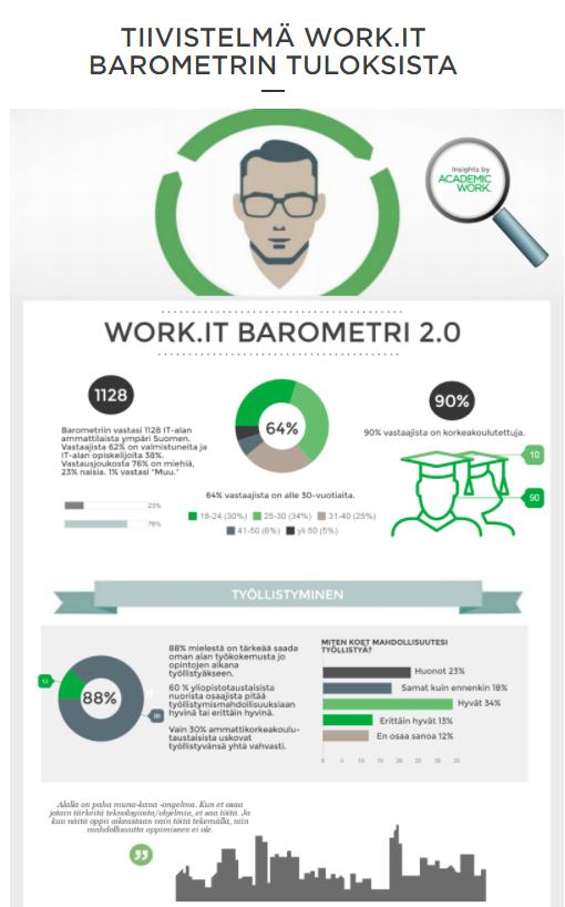 it-barometri-tulokset